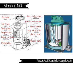 Mesin Flake ice di surabaya