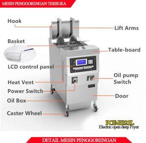 Detail mesin penggorengan terbuka ini