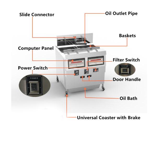 Detail mesin penggorengan terbuka sistem elektrik